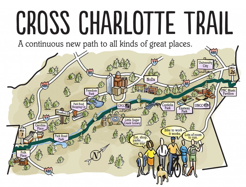 Cross-Charlotte-Trail